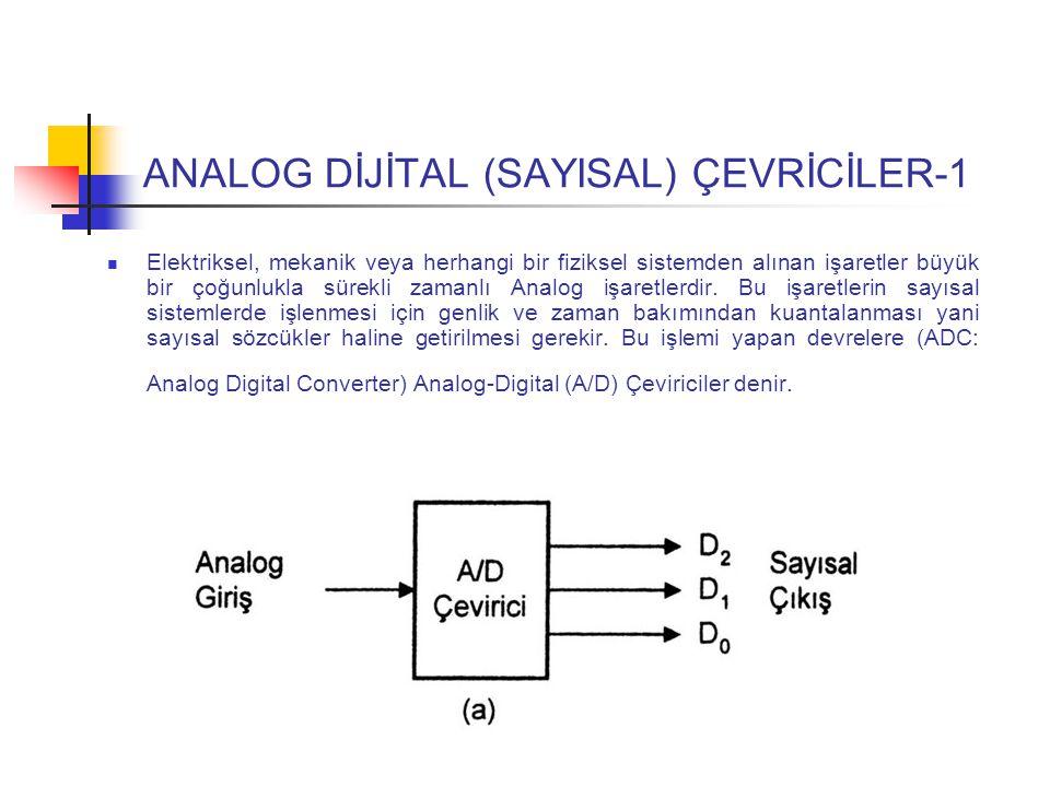 ANALOG DİJİTAL (SAYISAL) ÇEVRİCİLER-1