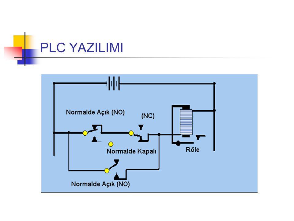 PLC YAZILIMI