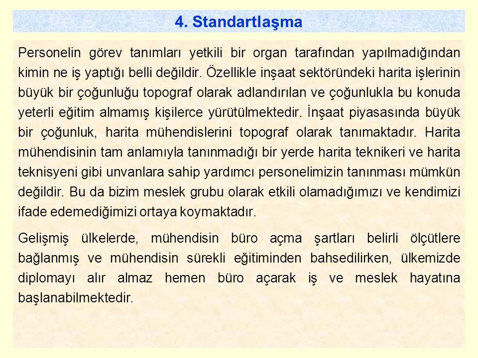 4. Standartlaşma