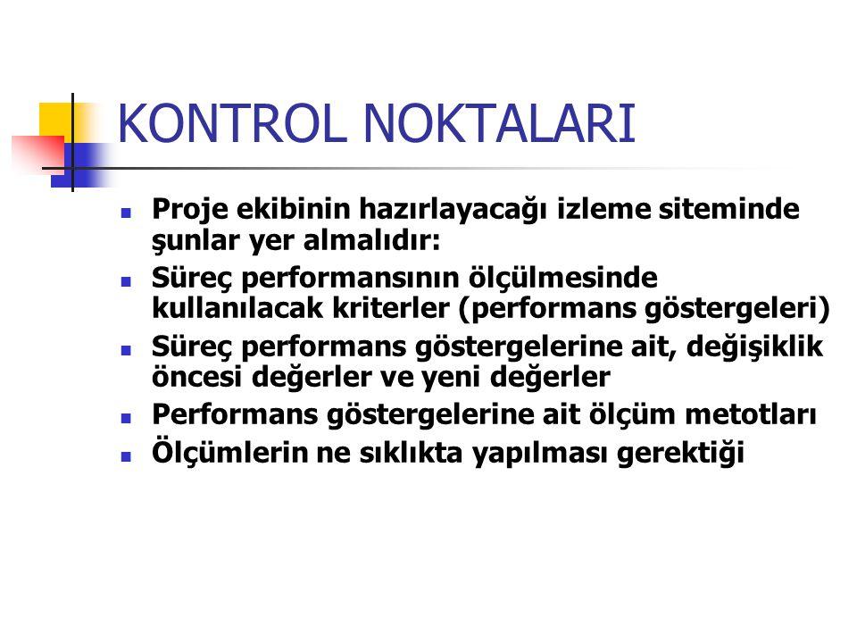 KONTROL NOKTALARI Proje ekibinin hazırlayacağı izleme siteminde şunlar yer almalıdır: