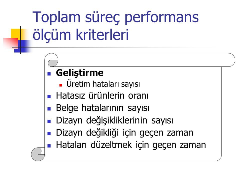 Toplam süreç performans ölçüm kriterleri