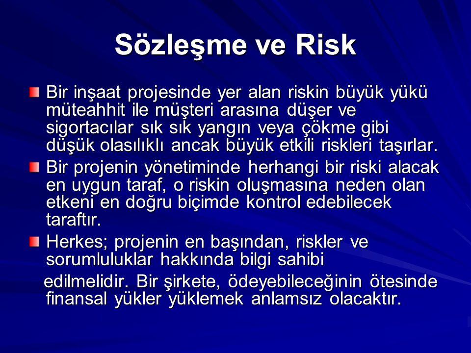 Sözleşme ve Risk