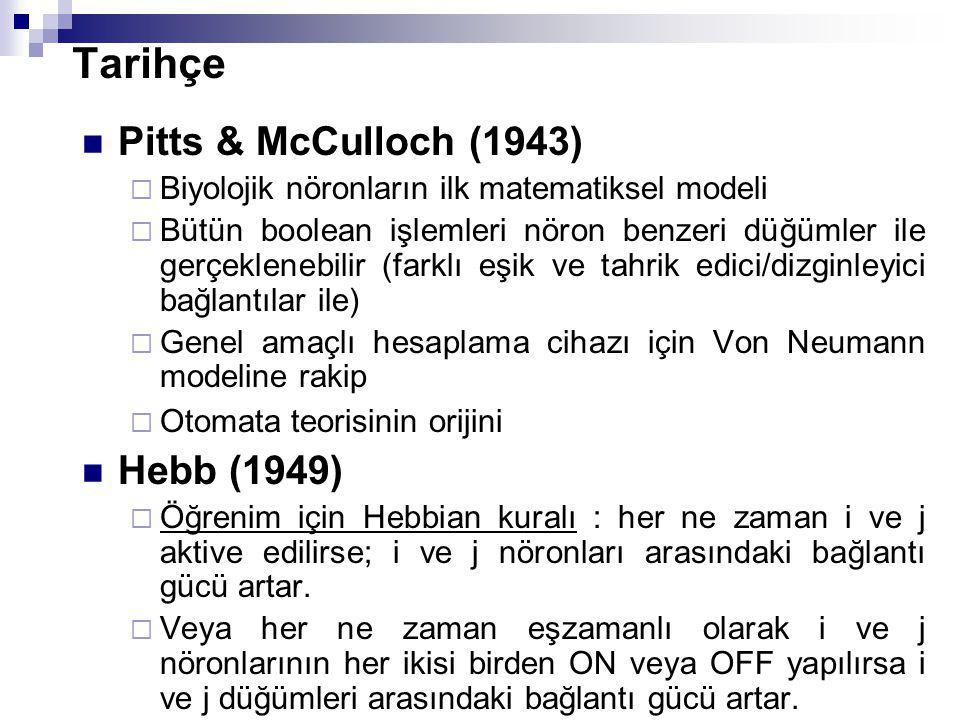 Tarihçe Pitts & McCulloch (1943) Hebb (1949)