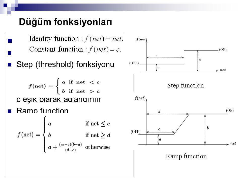 Düğüm fonksiyonları Step (threshold) fonksiyonu
