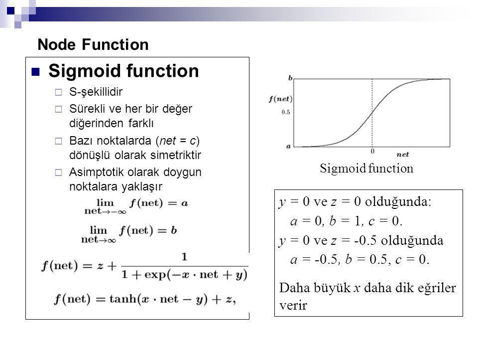 Sigmoid function Node Function y = 0 ve z = 0 olduğunda: