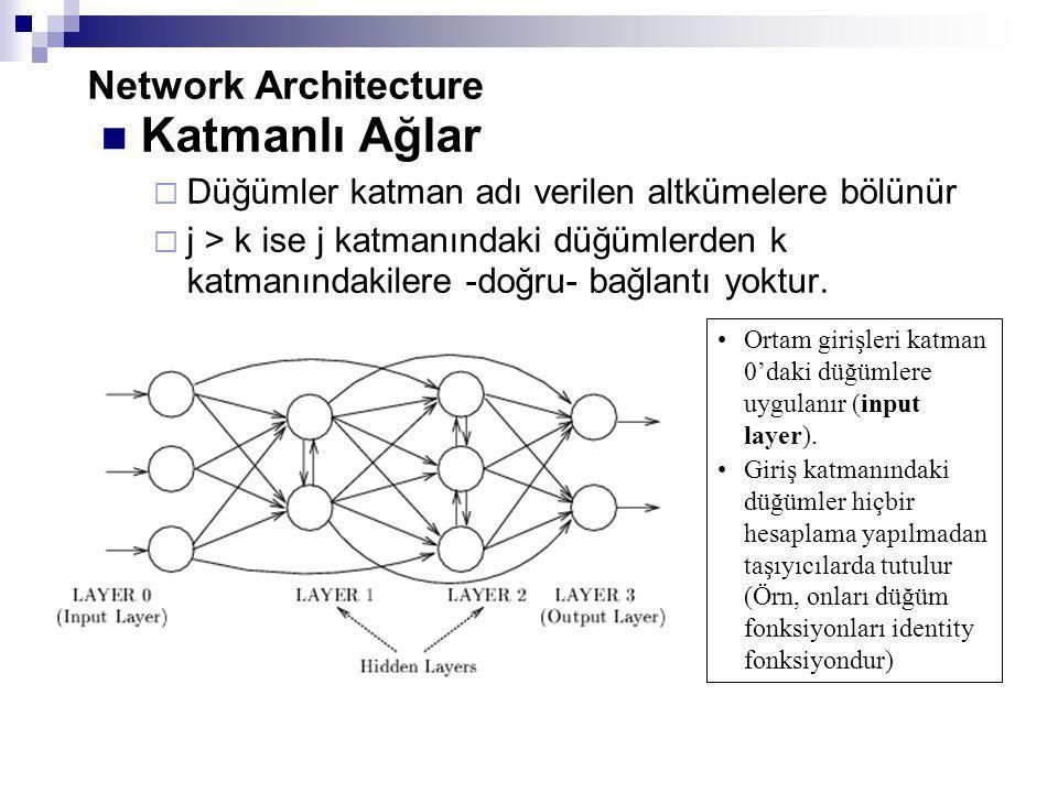 Katmanlı Ağlar Network Architecture