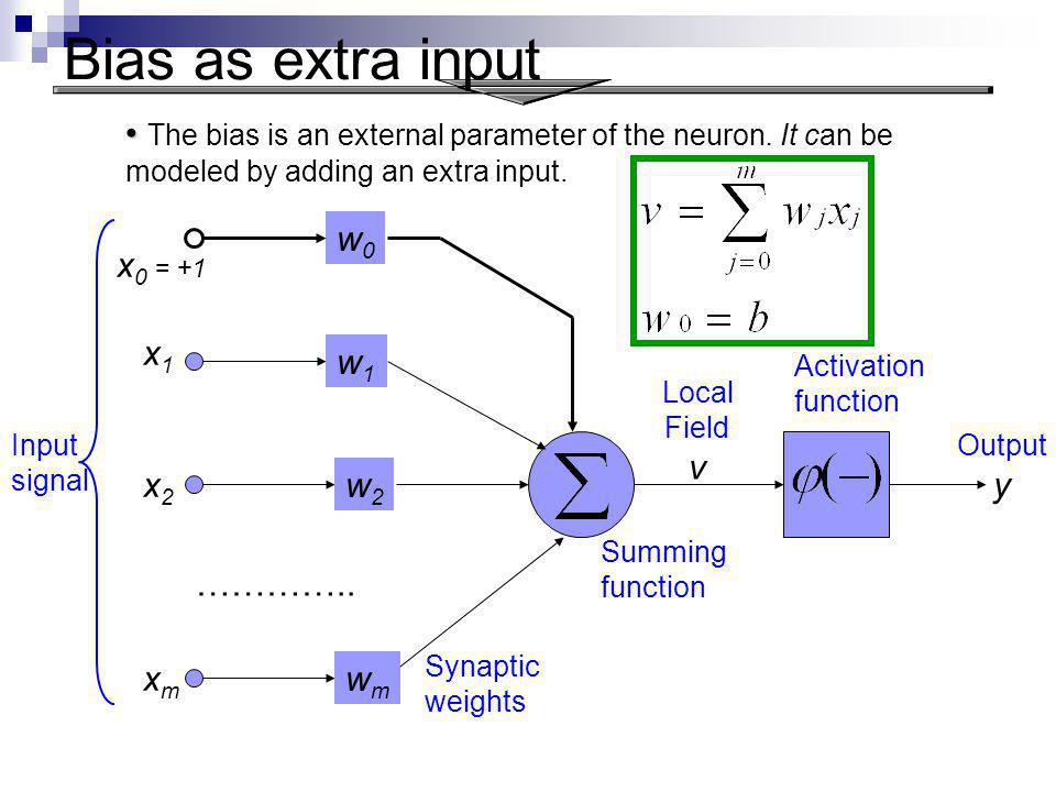 Bias as extra input The bias is an external parameter of the neuron. It can be modeled by adding an extra input.