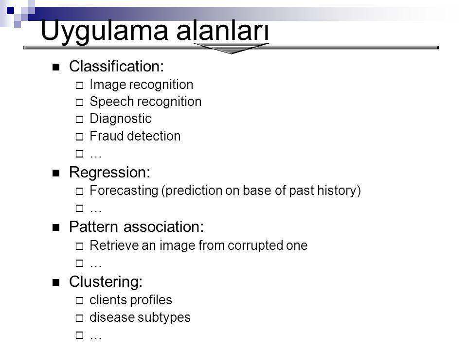 Uygulama alanları Classification: Regression: Pattern association: