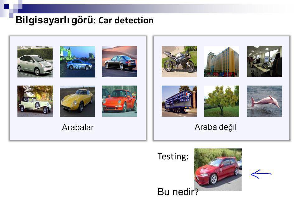 Bilgisayarlı görü: Car detection