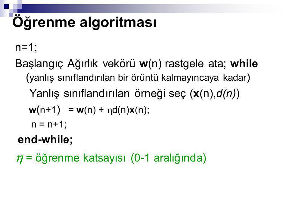 Öğrenme algoritması  = öğrenme katsayısı (0-1 aralığında) n=1;