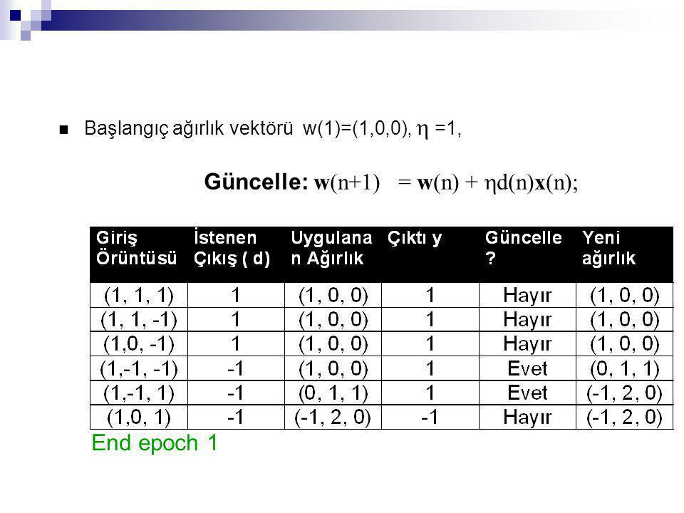 Execution Güncelle: w(n+1) = w(n) + d(n)x(n); End epoch 1