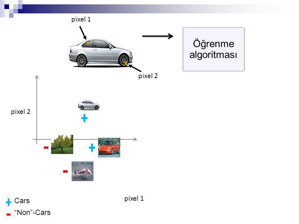 Öğrenme algoritması pixel 1 pixel 2 Raw image pixel 2 pixel 1 Cars