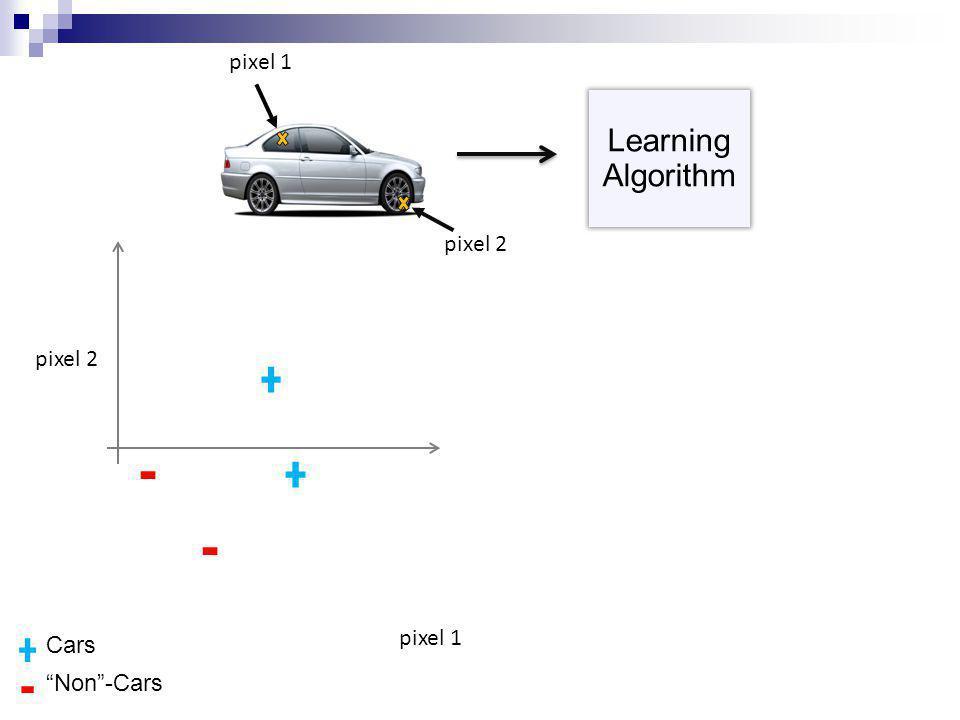 Learning Algorithm pixel 1 pixel 2 Raw image pixel 2 pixel 1 Cars