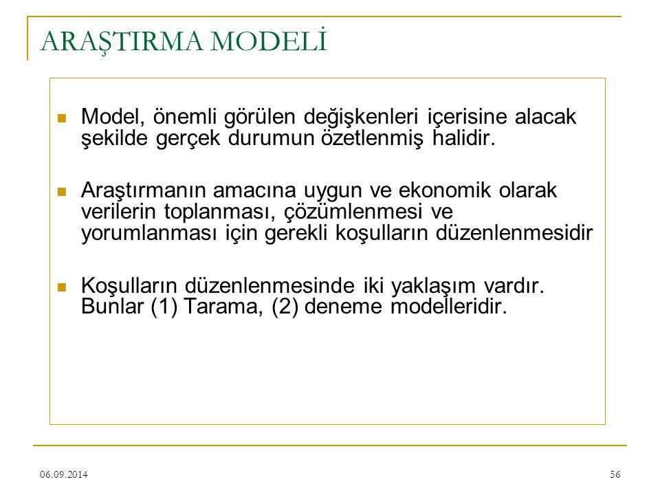 ARAŞTIRMA MODELİ Model, önemli görülen değişkenleri içerisine alacak şekilde gerçek durumun özetlenmiş halidir.