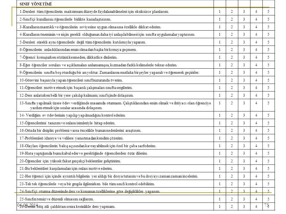 SINIF YÖNETİMİ 1-Dersleri tüm öğrencilerin maksimum düzeyde faydalanabilmeleri için eksiksizce planlarım.
