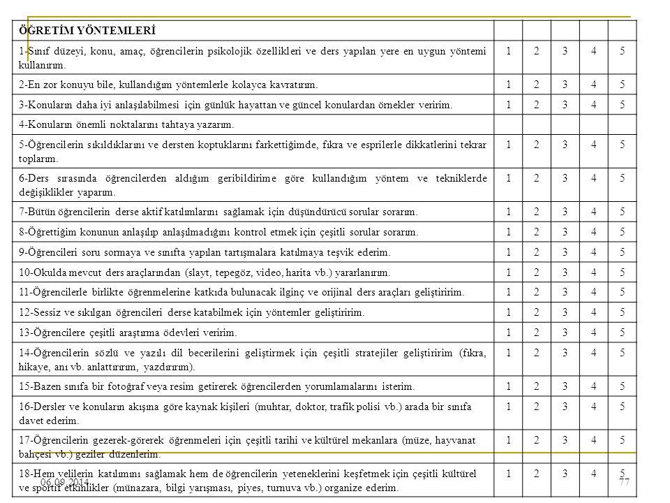 ÖĞRETİM YÖNTEMLERİ 1-Sınıf düzeyi, konu, amaç, öğrencilerin psikolojik özellikleri ve ders yapılan yere en uygun yöntemi kullanırım.