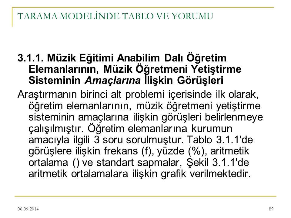 TARAMA MODELİNDE TABLO VE YORUMU