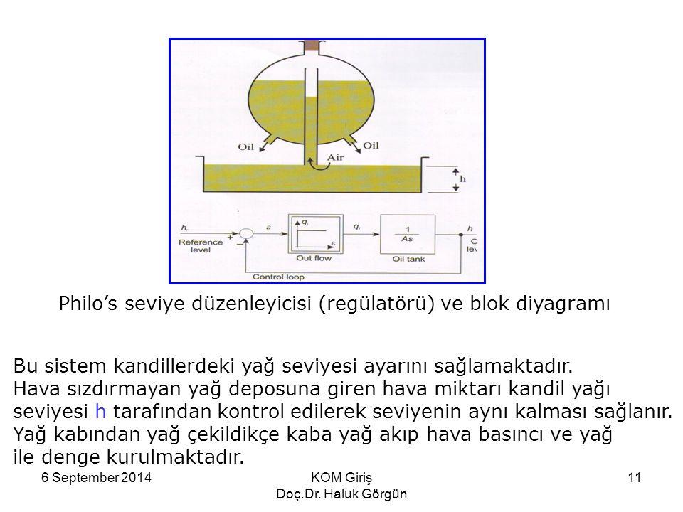 Philo's seviye düzenleyicisi (regülatörü) ve blok diyagramı