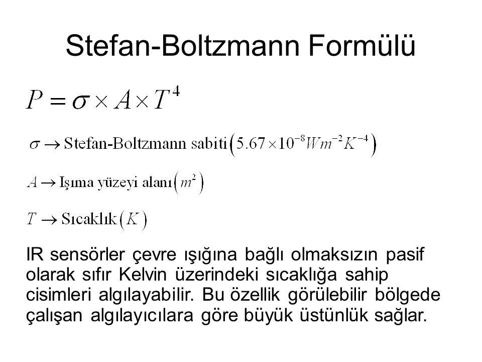Stefan-Boltzmann Formülü