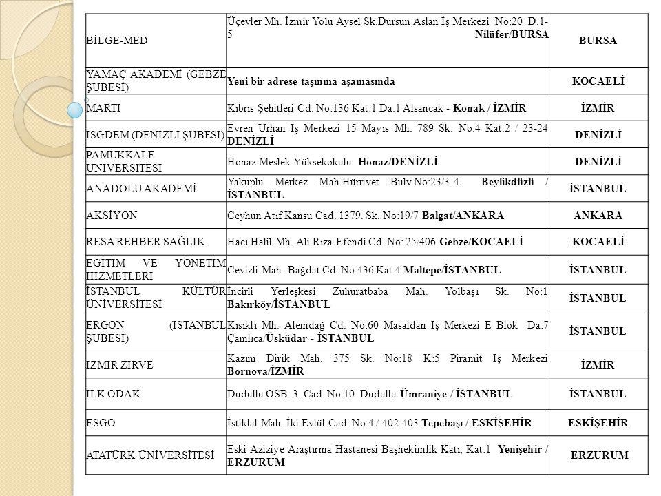 BİLGE-MED Üçevler Mh. İzmir Yolu Aysel Sk.Dursun Aslan İş Merkezi No:20 D.1-5 Nilüfer/BURSA. BURSA.