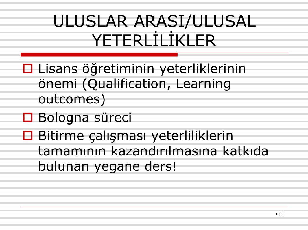 ULUSLAR ARASI/ULUSAL YETERLİLİKLER