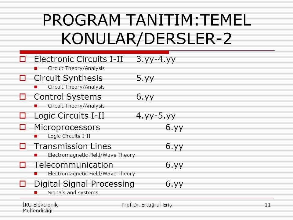 PROGRAM TANITIM:TEMEL KONULAR/DERSLER-2
