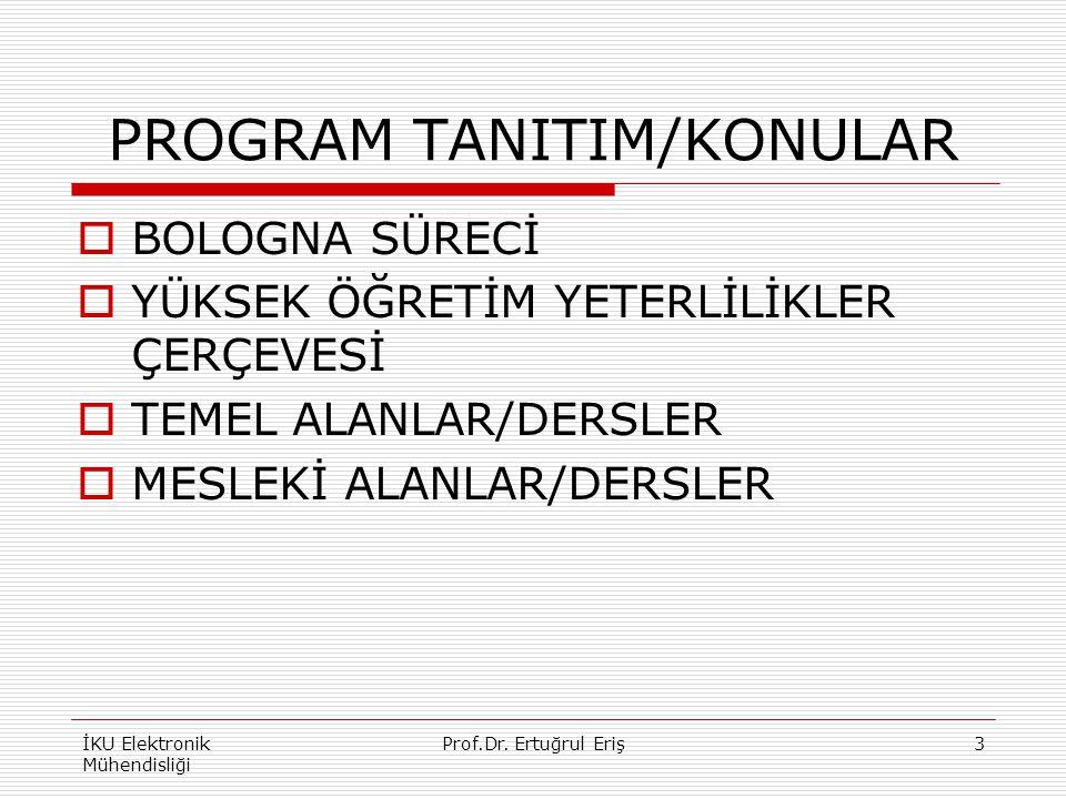 PROGRAM TANITIM/KONULAR