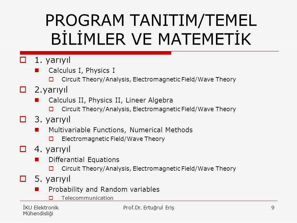PROGRAM TANITIM/TEMEL BİLİMLER VE MATEMETİK
