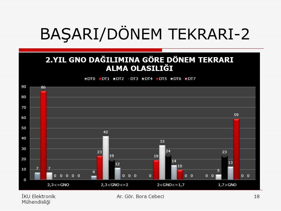 BAŞARI/DÖNEM TEKRARI-2