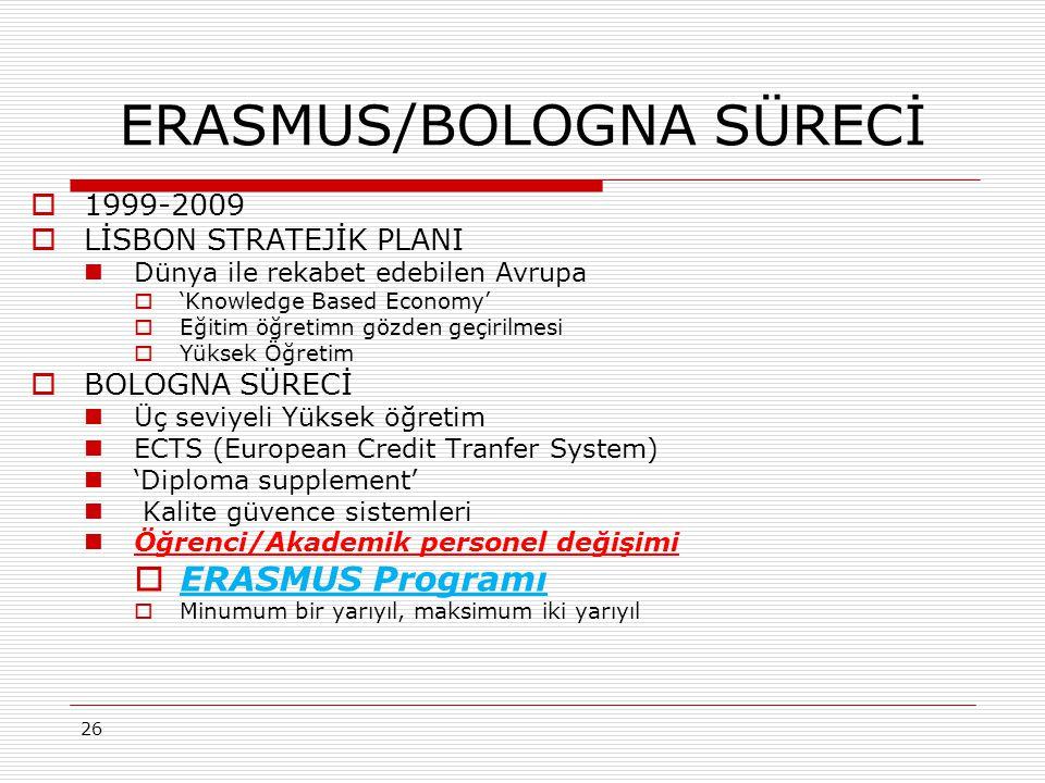 ERASMUS/BOLOGNA SÜRECİ