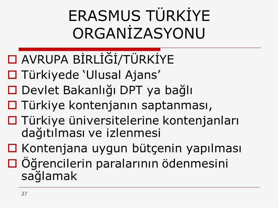 ERASMUS TÜRKİYE ORGANİZASYONU