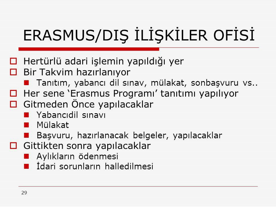 ERASMUS/DIŞ İLİŞKİLER OFİSİ