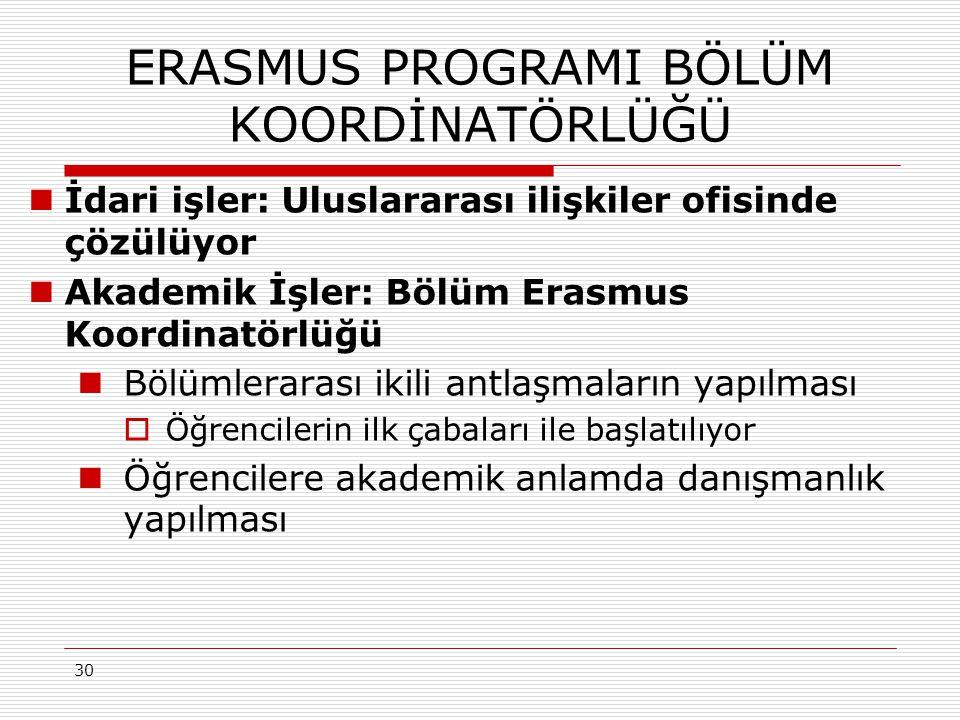 ERASMUS PROGRAMI BÖLÜM KOORDİNATÖRLÜĞÜ