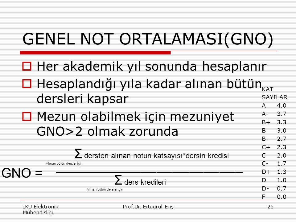 GENEL NOT ORTALAMASI(GNO)