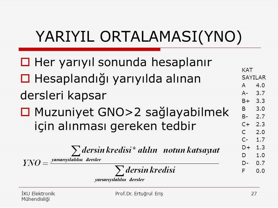 YARIYIL ORTALAMASI(YNO)