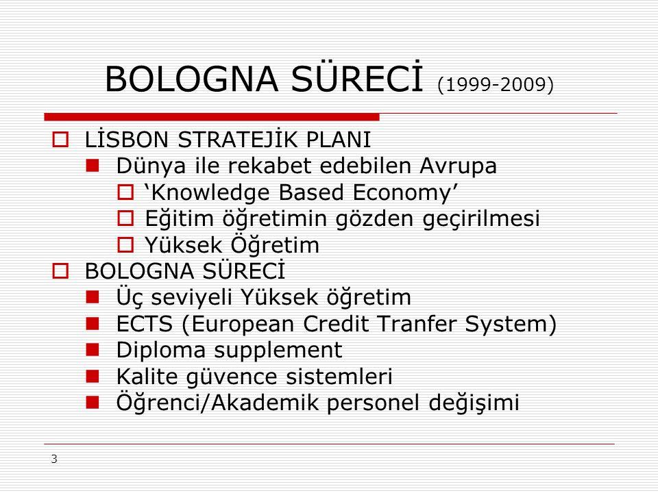 BOLOGNA SÜRECİ (1999-2009) LİSBON STRATEJİK PLANI