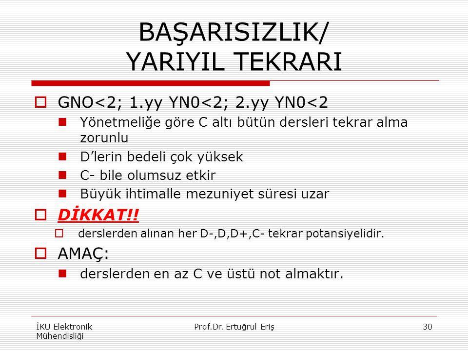 BAŞARISIZLIK/ YARIYIL TEKRARI