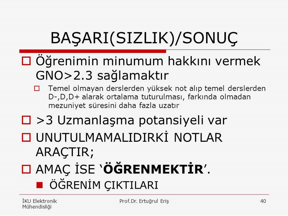 BAŞARI(SIZLIK)/SONUÇ