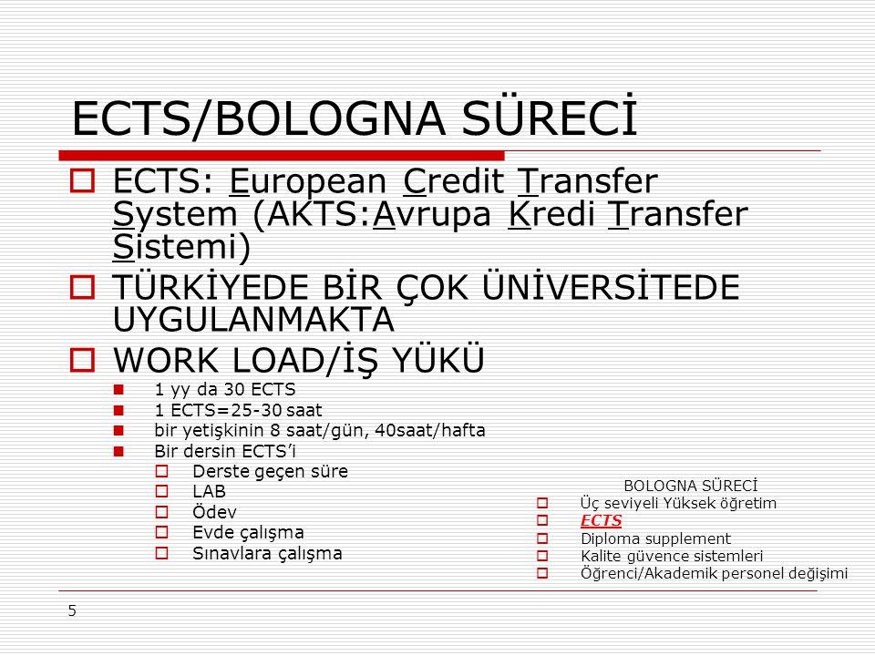 ECTS/BOLOGNA SÜRECİ ECTS: European Credit Transfer System (AKTS:Avrupa Kredi Transfer Sistemi) TÜRKİYEDE BİR ÇOK ÜNİVERSİTEDE UYGULANMAKTA.
