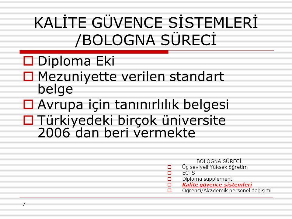 KALİTE GÜVENCE SİSTEMLERİ /BOLOGNA SÜRECİ