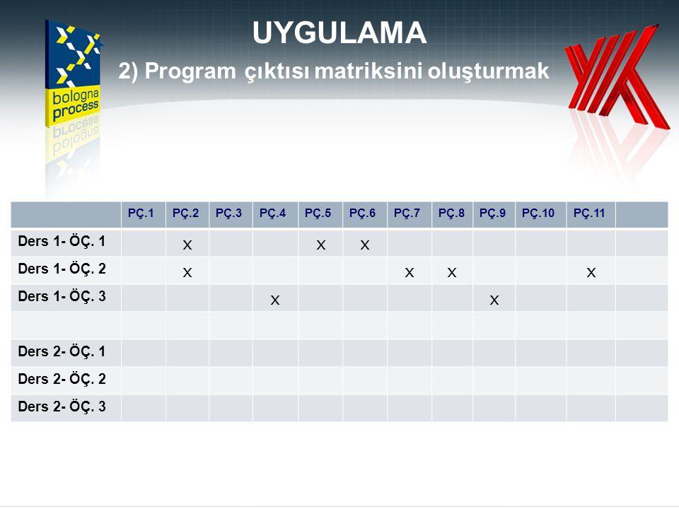 UYGULAMA 2) Program çıktısı matriksini oluşturmak x Ders 1- ÖÇ. 1