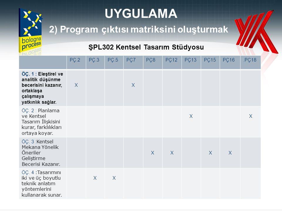 UYGULAMA 2) Program çıktısı matriksini oluşturmak