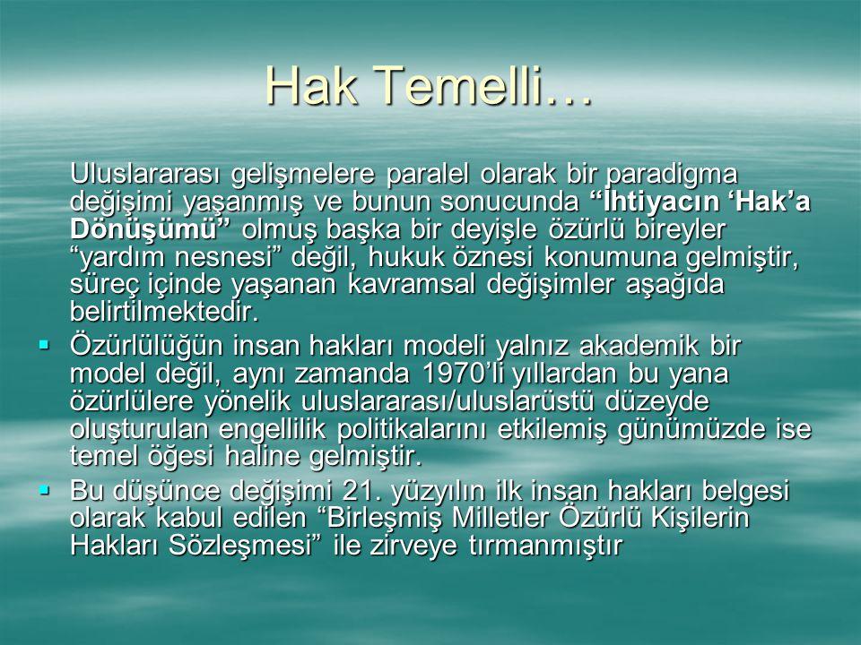Hak Temelli…