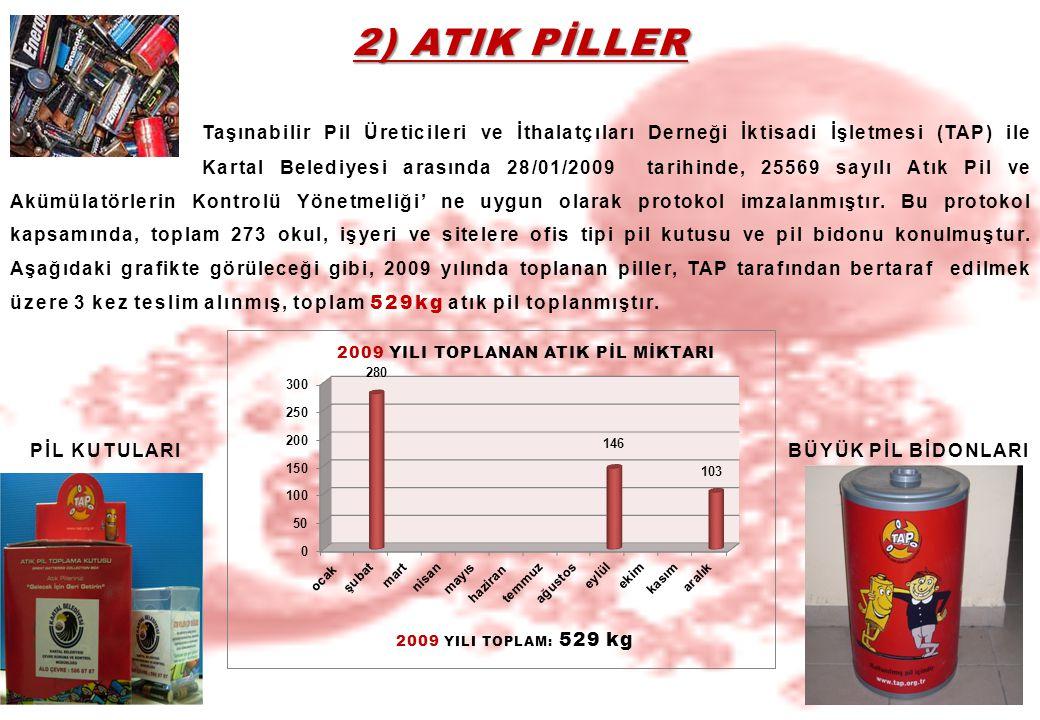 2) ATIK PİLLER