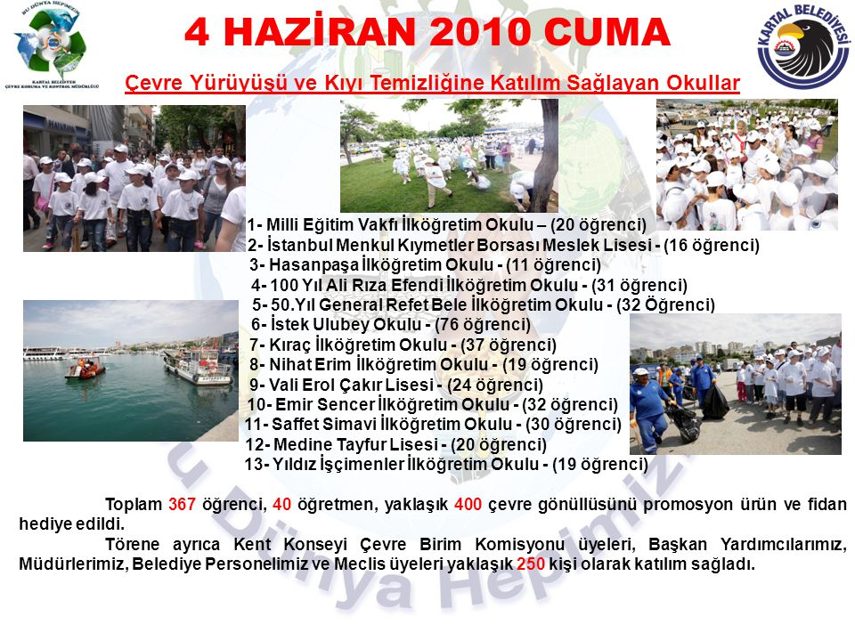 4 HAZİRAN 2010 CUMA Çevre Yürüyüşü ve Kıyı Temizliğine Katılım Sağlayan Okullar. 1- Milli Eğitim Vakfı İlköğretim Okulu – (20 öğrenci)