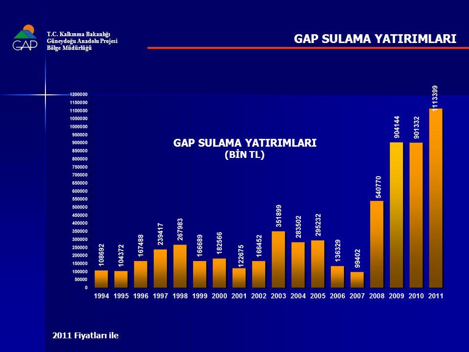 GAP SULAMA YATIRIMLARI