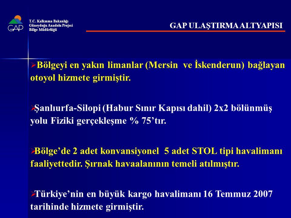 T.C. Kalkınma Bakanlığı Güneydoğu Anadolu Projesi. Bölge Müdürlüğü. GAP ULAŞTIRMA ALTYAPISI.