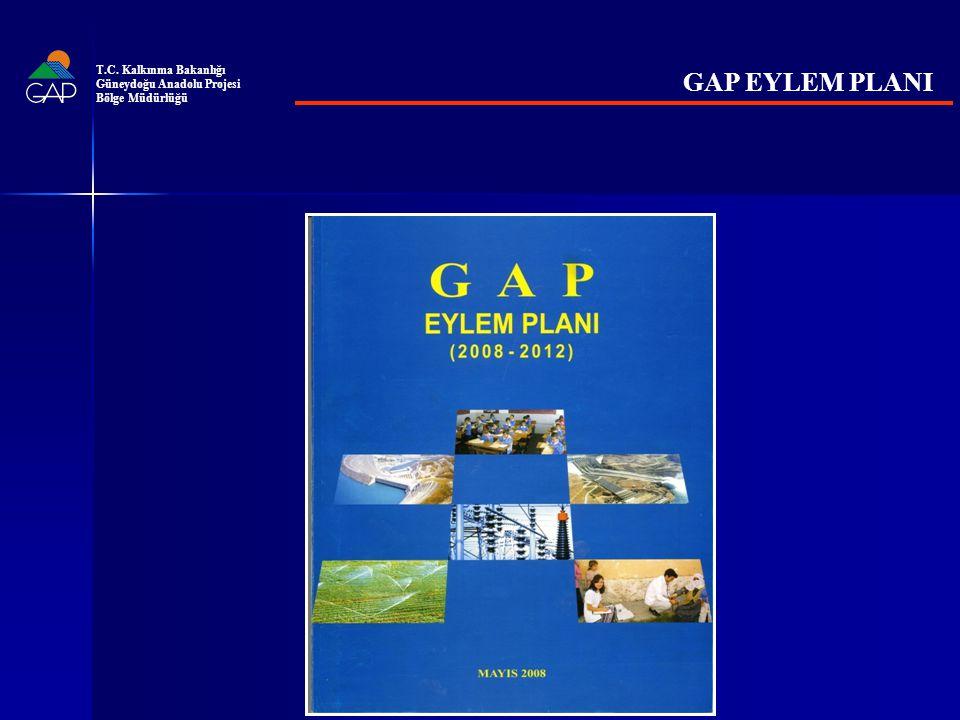 GAP EYLEM PLANI T.C. Kalkınma Bakanlığı Güneydoğu Anadolu Projesi