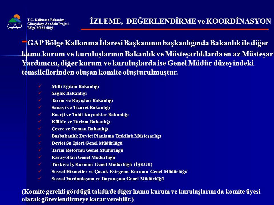 T.C. Kalkınma Bakanlığı Güneydoğu Anadolu Projesi. Bölge Müdürlüğü. İZLEME, DEĞERLENDİRME ve KOORDİNASYON.