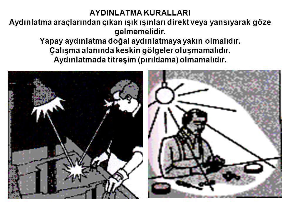 AYDINLATMA KURALLARI Aydınlatma araçlarından çıkan ışık ışınları direkt veya yansıyarak göze gelmemelidir.